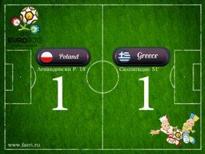 Евро 2012. Польша - Греция. Видео голов